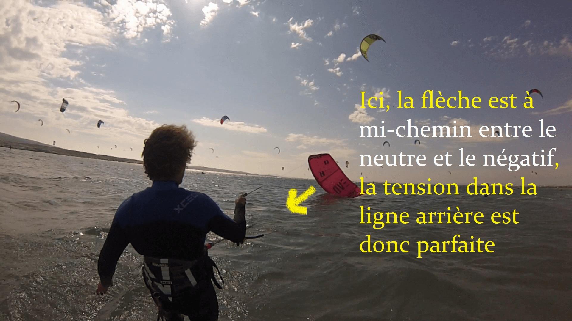 redecoller aile kitesurf