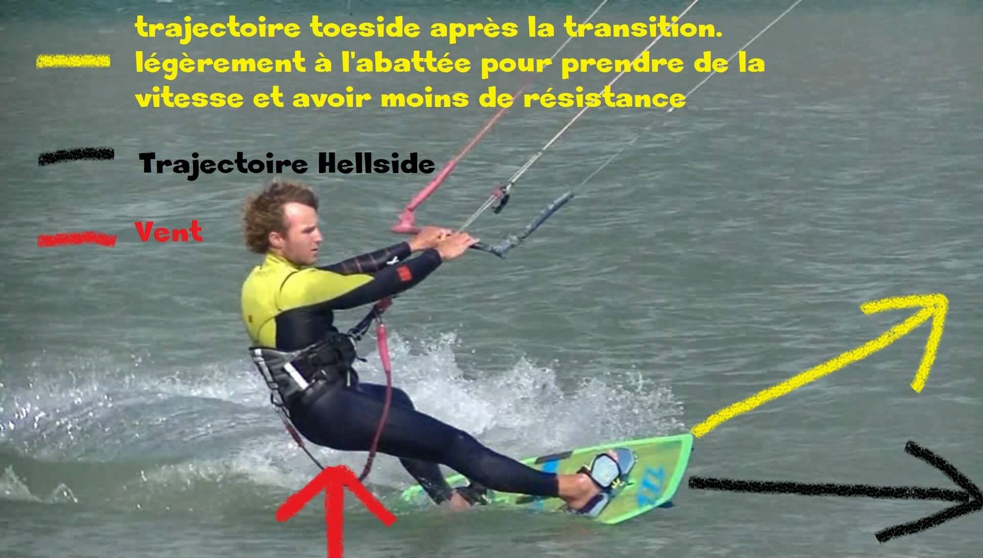 toeside kitesurf